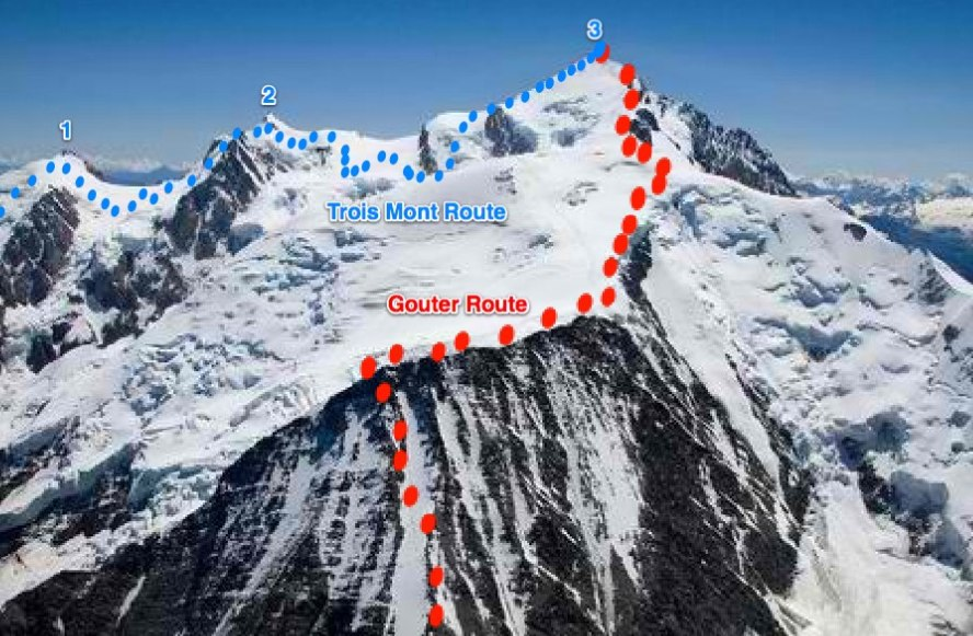 The Trois Monts and the Gouter Route