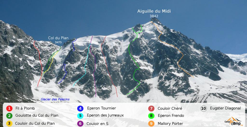 Itineraries of the North Face of the Aiguille du Midi. photo source: @www.camptocamp.org