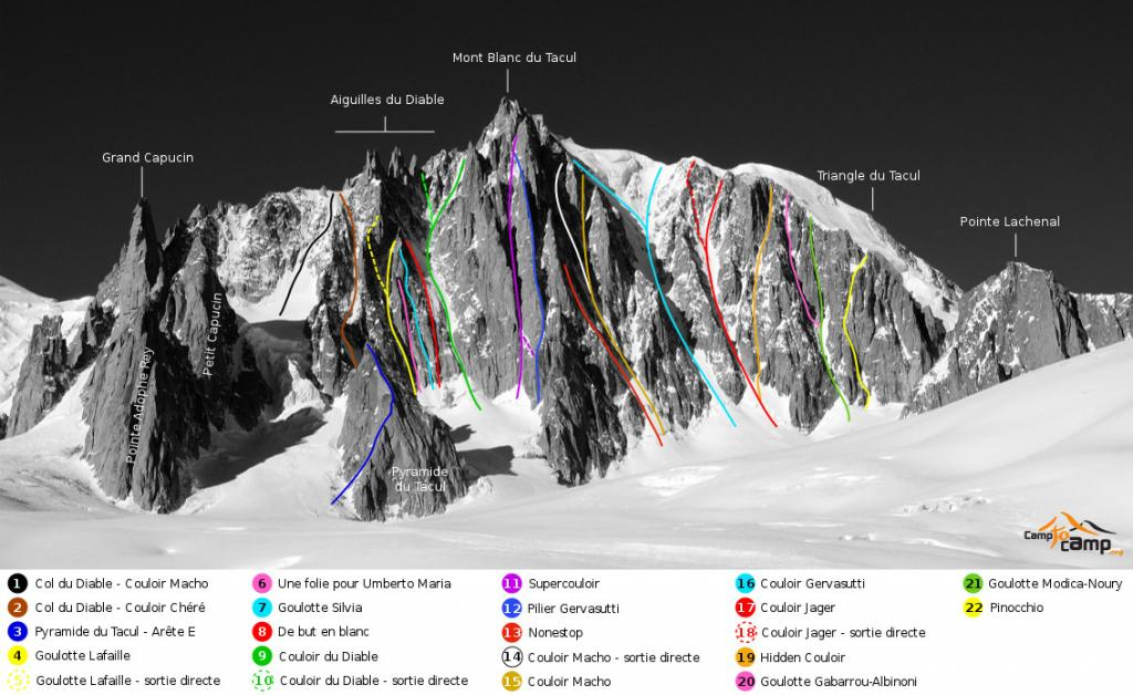 Itineraries of Mont Blanc du Tacul. Photo source: @www.camptocamp.org