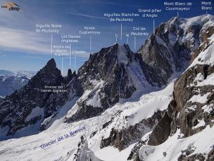 Peuterey ridge with labels, Christian / CC BY 2.0, photo source @wikipedia.org