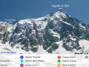 Aiguille du midi (3842 m) - The Chéré Couloir. photo source: @www.camptocamp.org