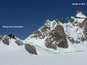 Arête des Cosmiques, Alpinisme à Chamonix