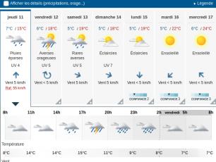 Weather forecast for Chamonix Mont-Blanc. photo source: @www.meteofrance.com