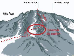 Couloir Gouter Mont Blanc