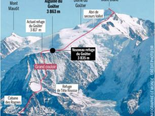 The main route to the summit, the Gouter Couloir.