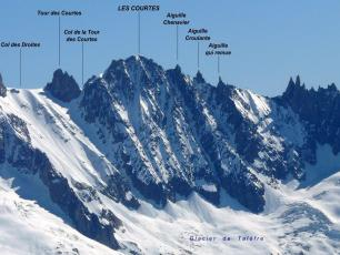 South Couloir Aiguille Qui Remue (3724 m), in the Mont-Blanc Massif. photo source : www.camptocamp.org