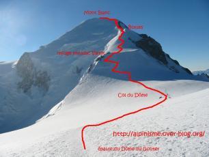 Mont Blanc arête des Bosses - vue depuis le Dôme du Goûter. Photo source : @www.camptocamp.org