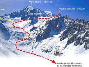 Vallée Blanche Ski Route Copyright @ www.chamonixskiguide.com
