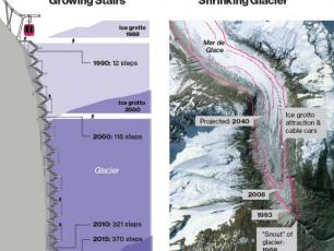 Glacial retreat. @Photo source: www.bloomberg.com