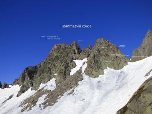 Sommet Via Corda Ferrata - Chamonix. crédit photo : @www.compagniedumontblanc.fr