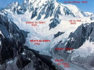 The sector of the Séracs du Géant on the route of the Vallée Blanche. Photo source: @http://glaciers-climat.fr