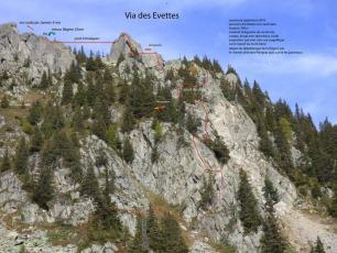 Via Ferrata aux Evettes - Chamonix. crédit photo : @www.compagniedumontblanc.fr
